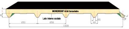 Pannello copertura - monolamiera CF