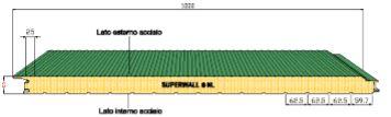 Pannello parete - FN