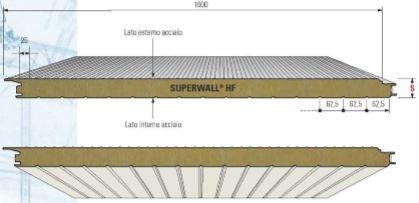 Pannello parete - FN Lana Minerale